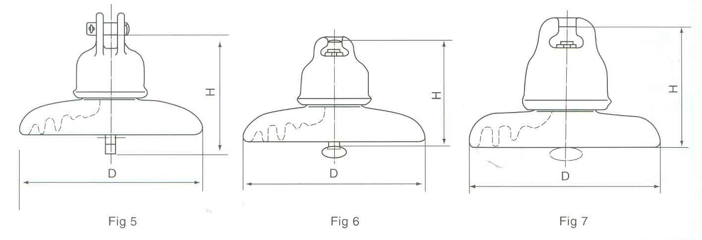 China Porcelain Insulator Manufacturer, Disc Suspension